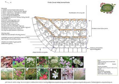 Baldock planting plan