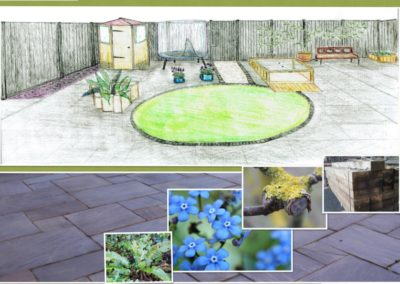 Mood board for circular lawn garden design
